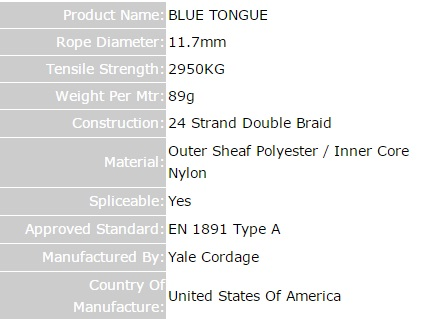 Blue Tongue spec